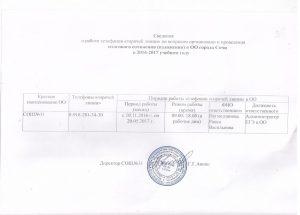 Горячая линия по вопросам организации и проведения итогового сочинения(изложения) в ОО города Сочи в 2016- 2017 учебном году